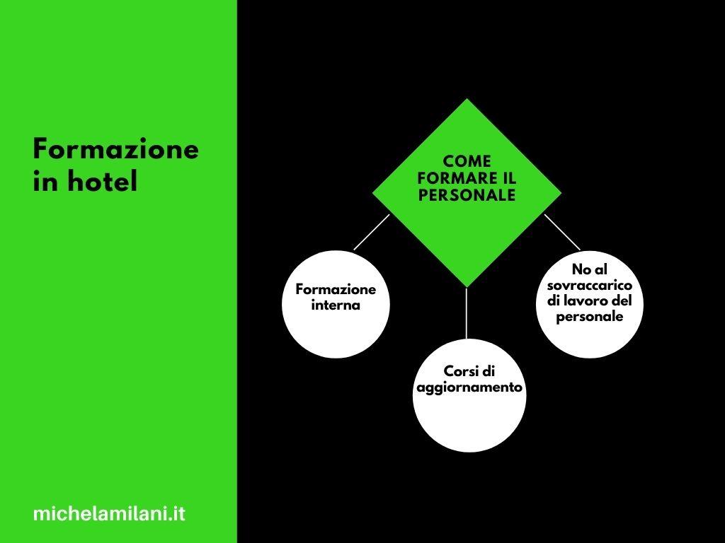 formare il personale in hotel